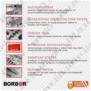 защита врезных замков border